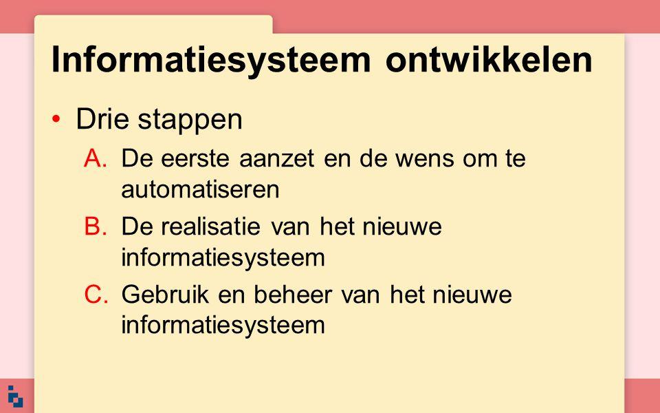 Informatiesysteem ontwikkelen