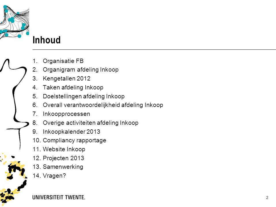 Inhoud Organisatie FB Organigram afdeling Inkoop Kengetallen 2012