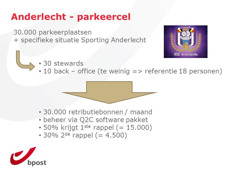 Anderlecht - parkeercel