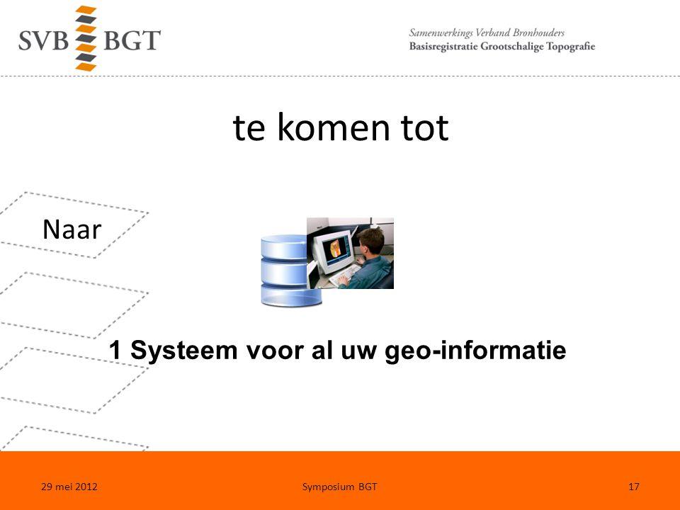 1 Systeem voor al uw geo-informatie