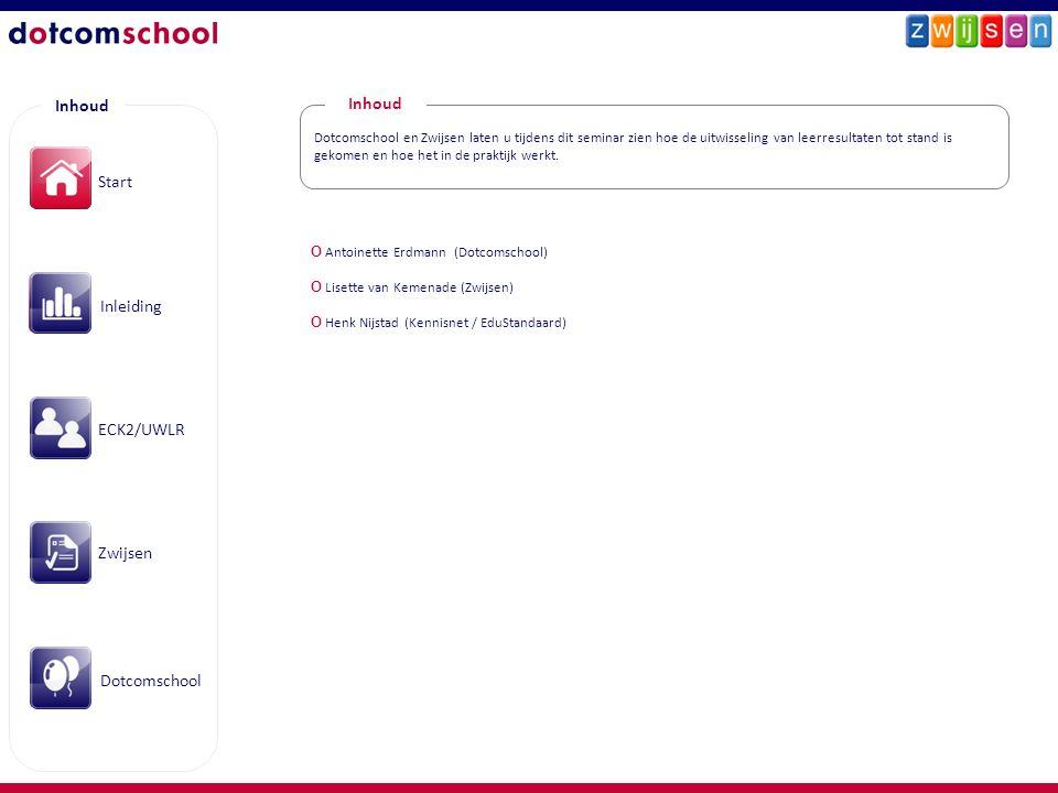 Inhoud Inhoud Start Inleiding ECK2/UWLR Zwijsen Dotcomschool