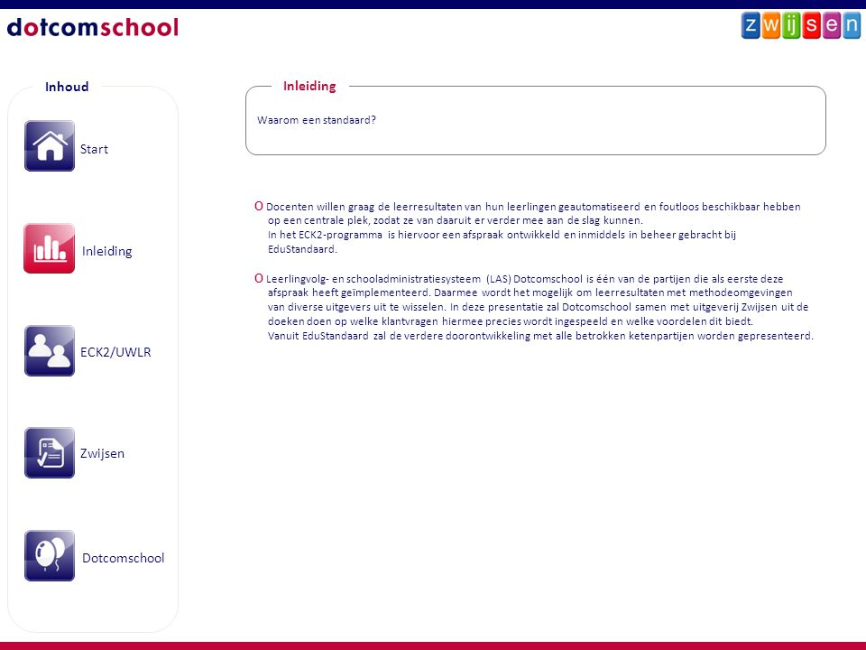 Inhoud Inleiding Start Inleiding ECK2/UWLR Zwijsen Dotcomschool