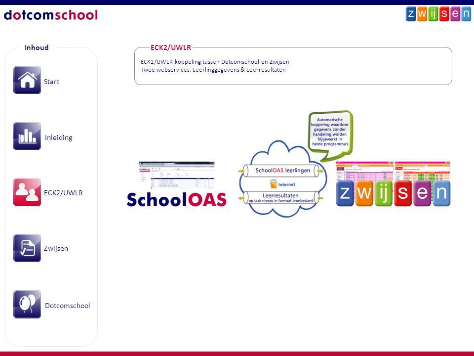 Inhoud ECK2/UWLR Start Inleiding ECK2/UWLR Zwijsen Dotcomschool