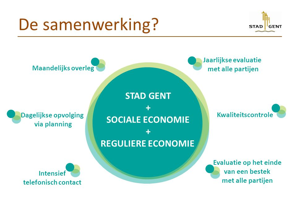 De samenwerking Stad gent + Sociale economie Reguliere economie
