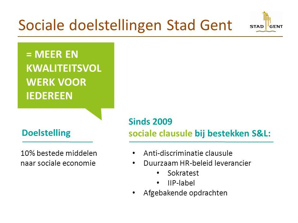 Sociale doelstellingen Stad Gent