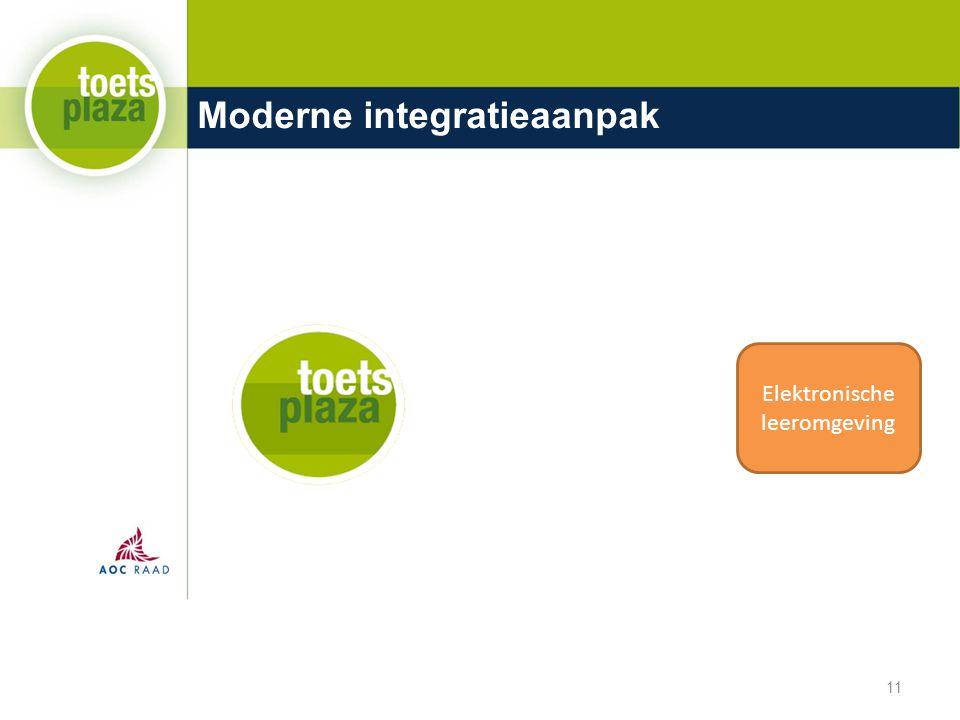 Moderne integratieaanpak