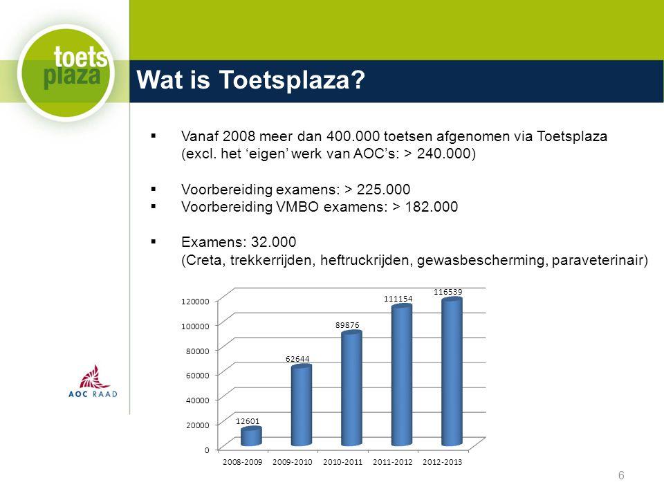Wat is Toetsplaza Vanaf 2008 meer dan 400.000 toetsen afgenomen via Toetsplaza (excl. het 'eigen' werk van AOC's: > 240.000)