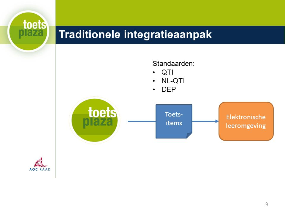 Traditionele integratieaanpak