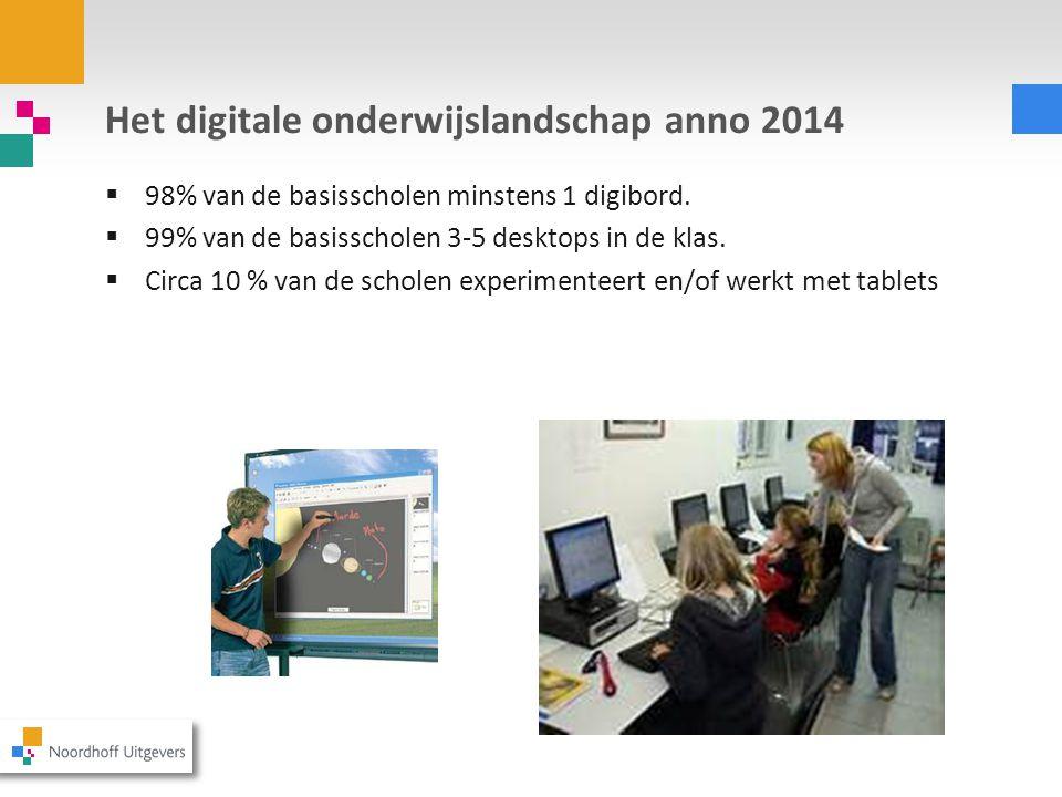 Het digitale onderwijslandschap anno 2014