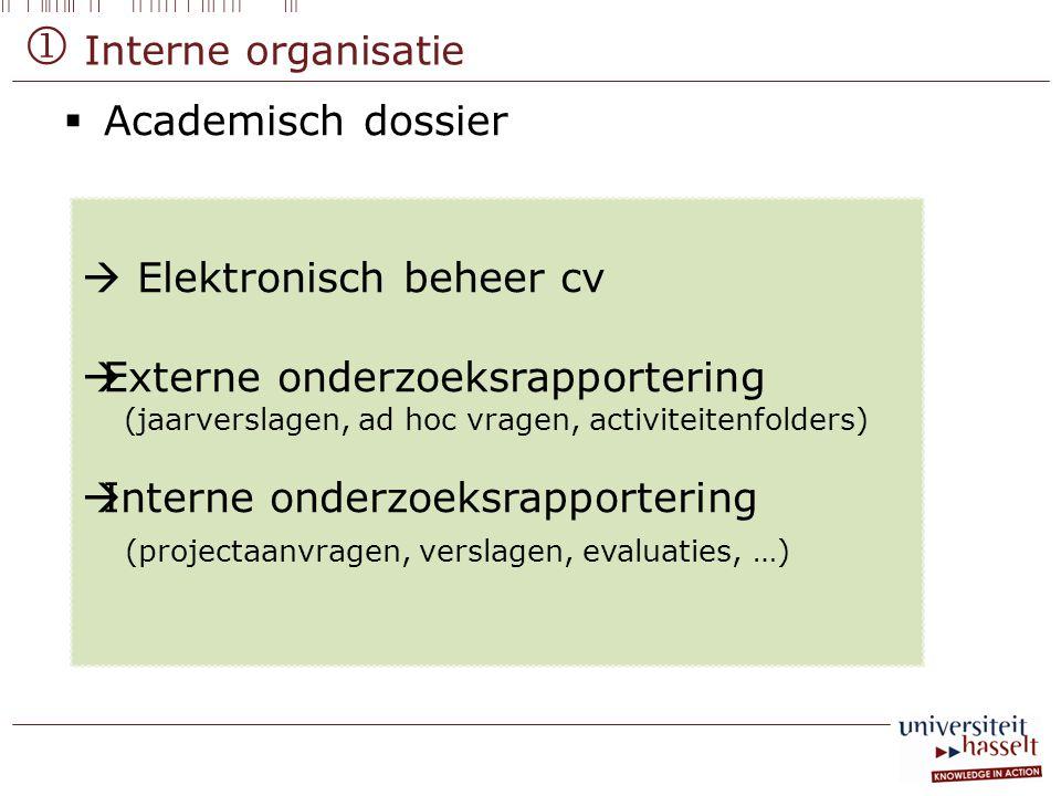  Interne organisatie Academisch dossier  Elektronisch beheer cv