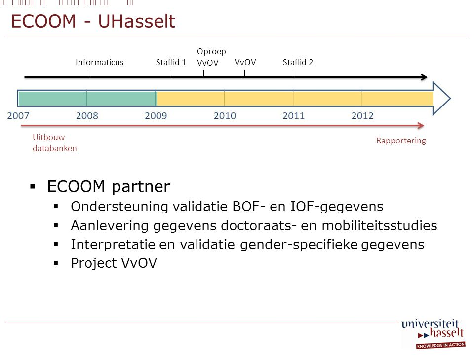 ECOOM - UHasselt ECOOM partner