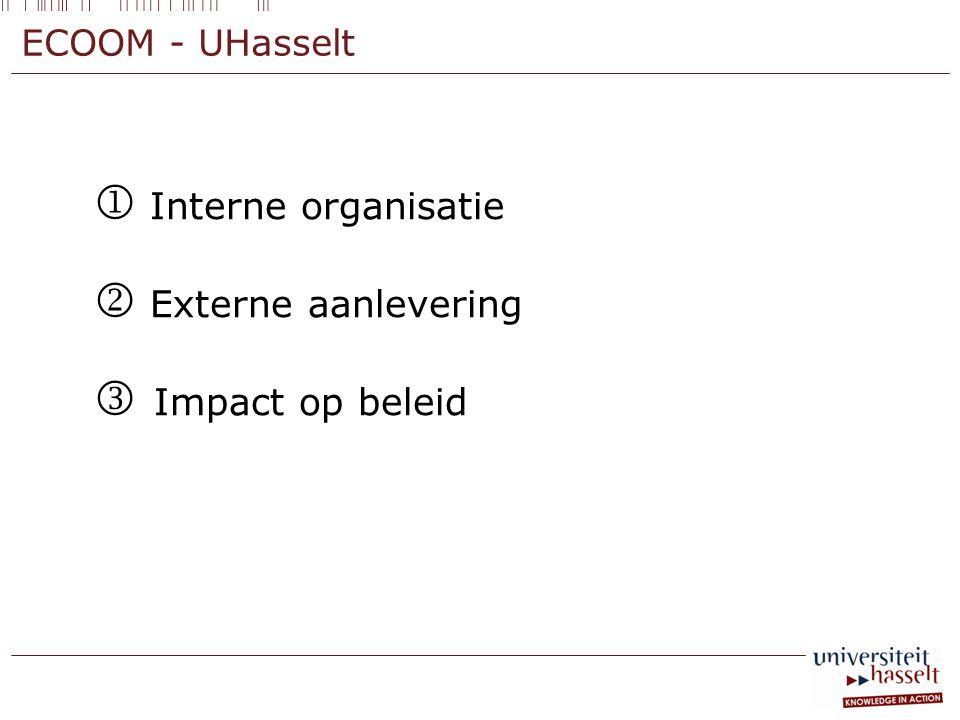  Interne organisatie  Externe aanlevering  Impact op beleid