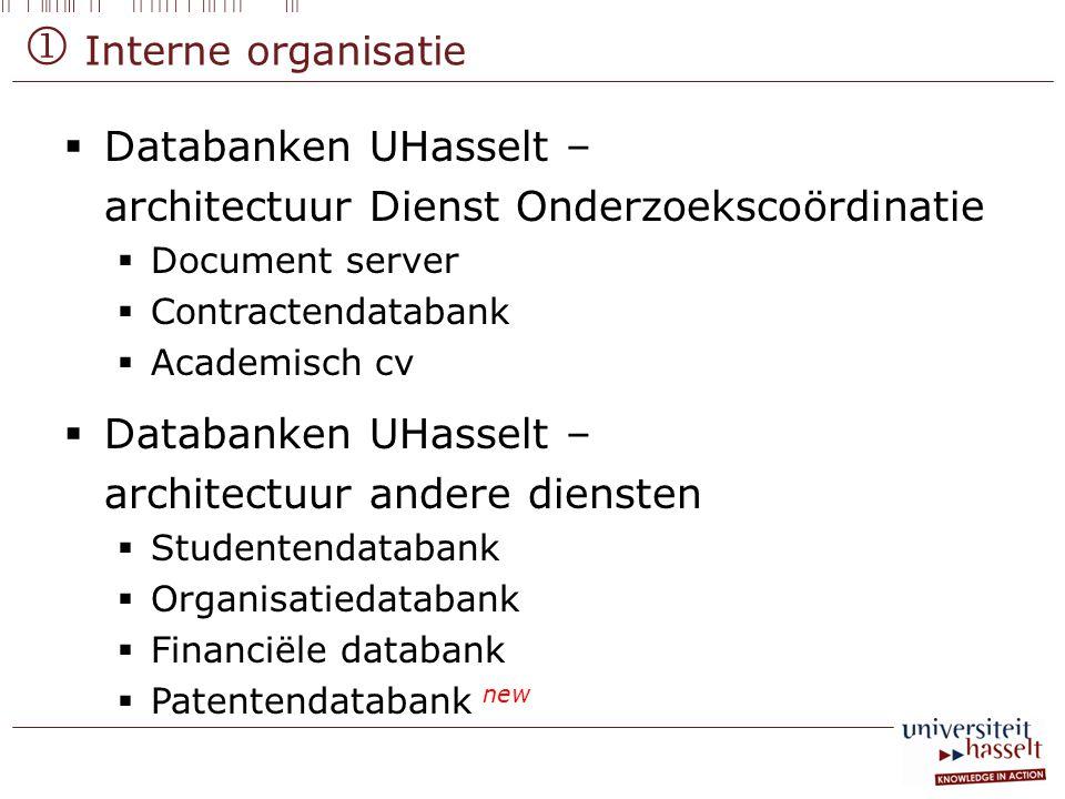  Interne organisatie Databanken UHasselt –