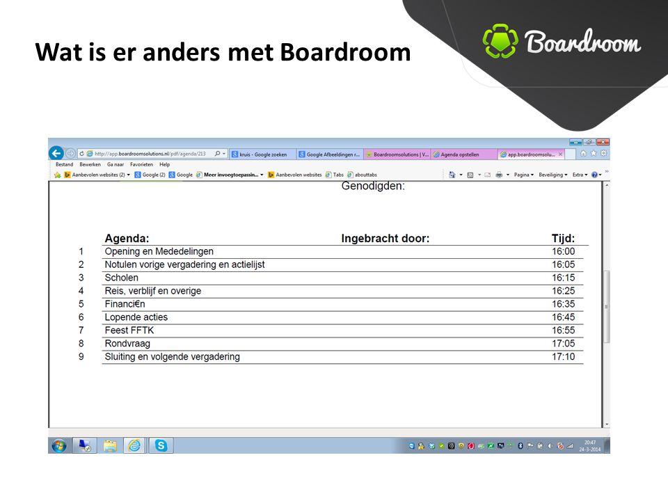 Wat is er anders met Boardroom
