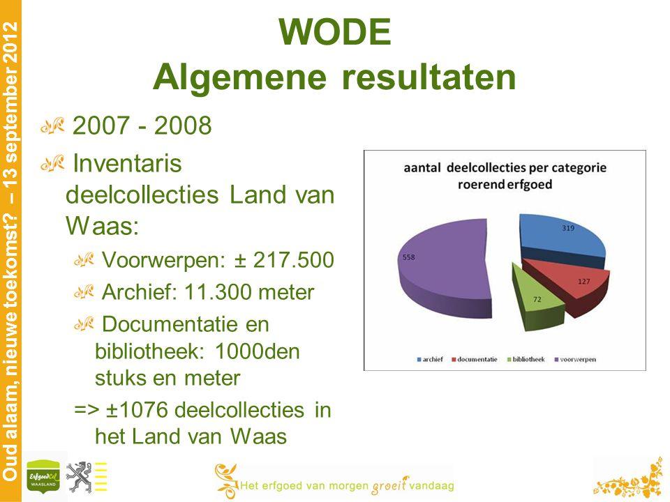 WODE Algemene resultaten