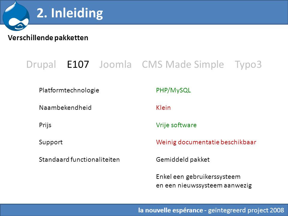 Drupal E107 Joomla CMS Made Simple Typo3