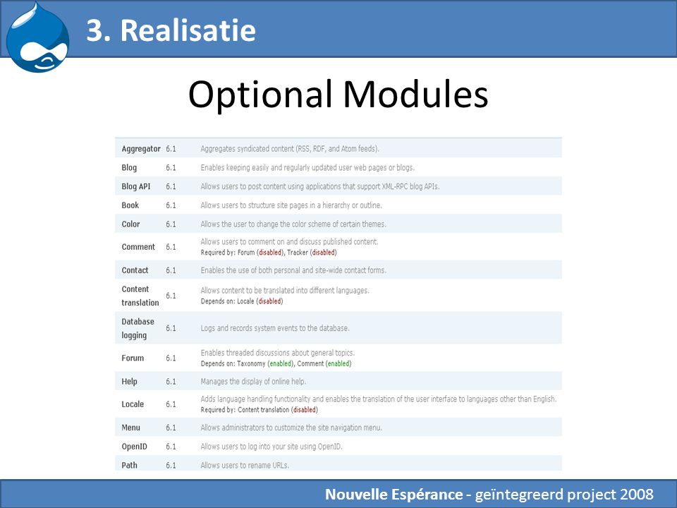 Optional Modules 3. Realisatie
