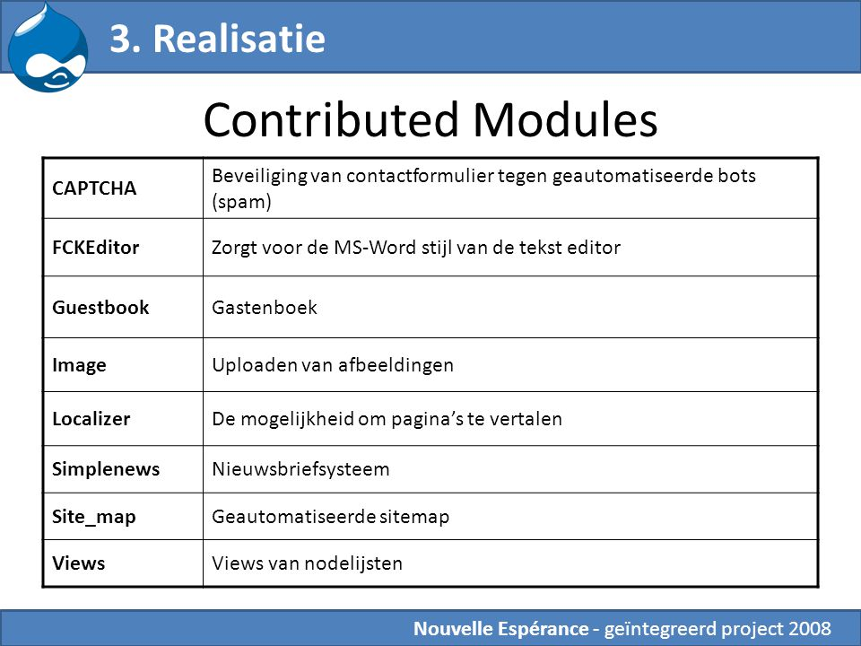Contributed Modules 3. Realisatie CAPTCHA