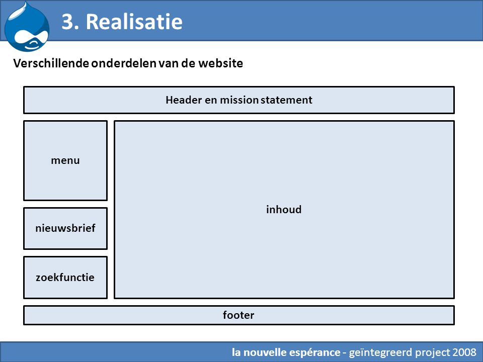 Header en mission statement