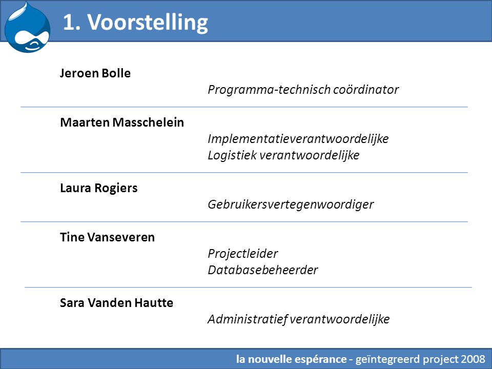 1. Voorstelling Jeroen Bolle Programma-technisch coördinator