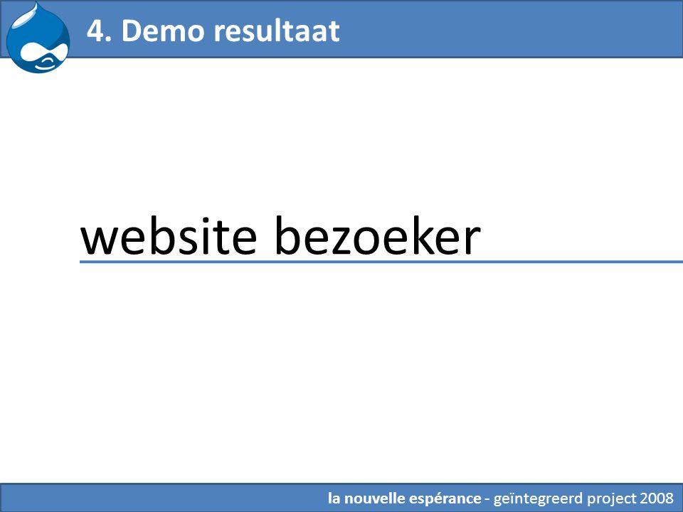 website bezoeker 4. Demo resultaat