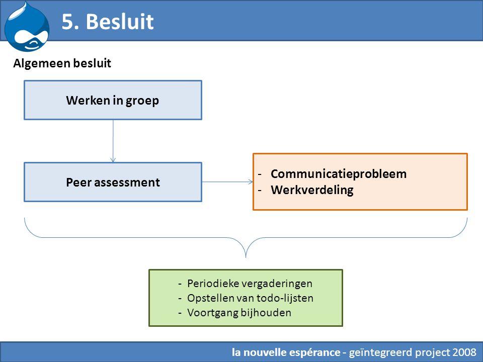 5. Besluit Algemeen besluit Werken in groep Communicatieprobleem