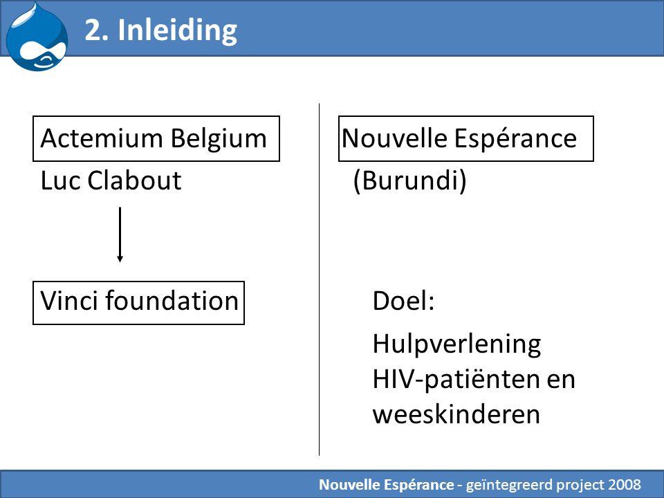 2. Inleiding Actemium Belgium Nouvelle Espérance Luc Clabout (Burundi)