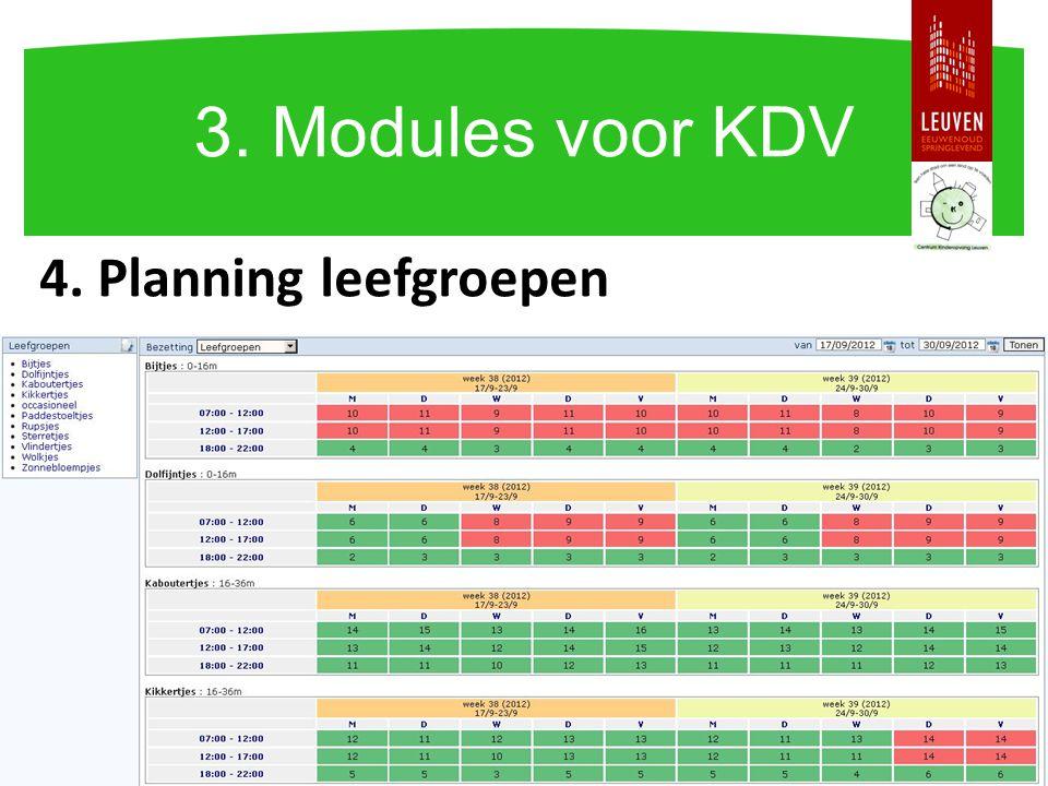 3. Modules voor KDV 4. Planning leefgroepen