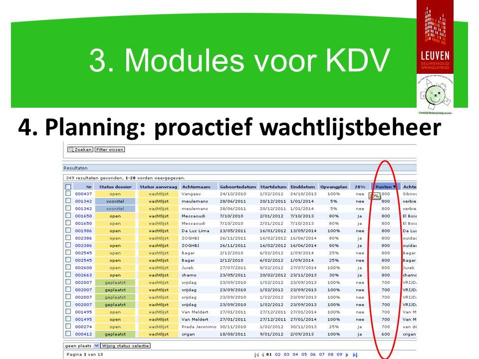 3. Modules voor KDV 4. Planning: proactief wachtlijstbeheer
