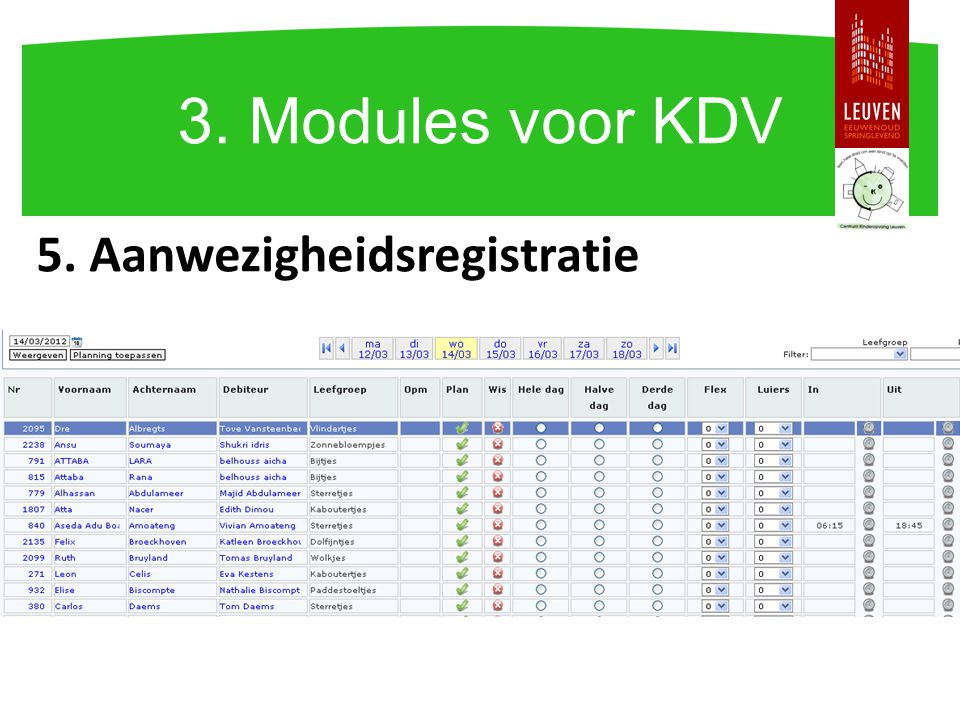 3. Modules voor KDV 5. Aanwezigheidsregistratie