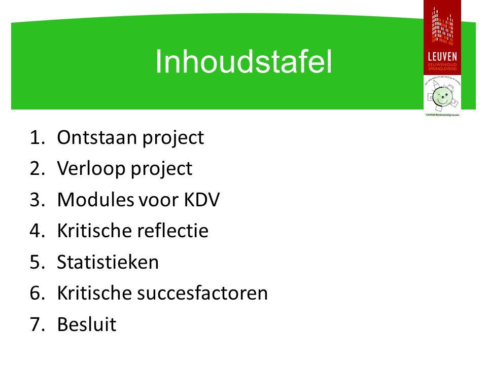Inhoudstafel Ontstaan project Verloop project Modules voor KDV