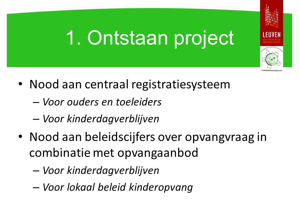 1. Ontstaan project Nood aan centraal registratiesysteem
