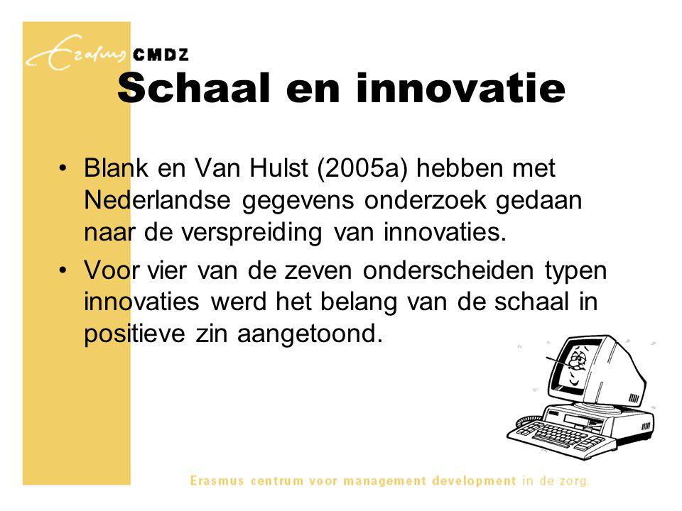 Schaal en innovatie Blank en Van Hulst (2005a) hebben met Nederlandse gegevens onderzoek gedaan naar de verspreiding van innovaties.