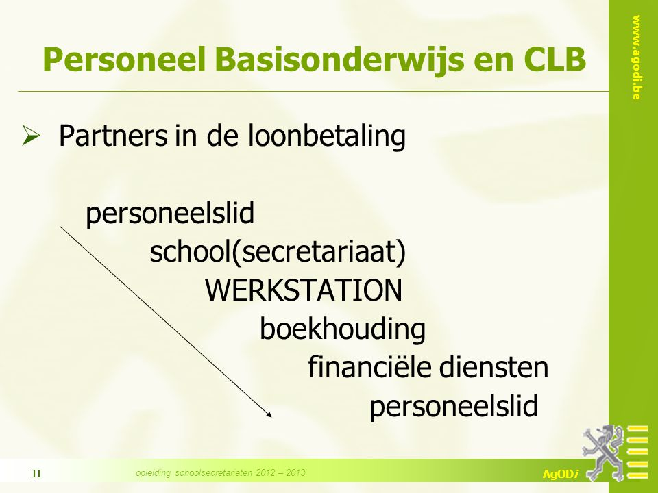 Personeel Basisonderwijs en CLB