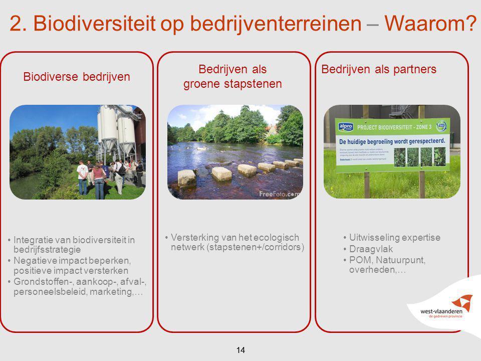 2. Biodiversiteit op bedrijventerreinen – Waarom