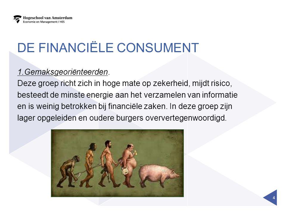De financiële consument