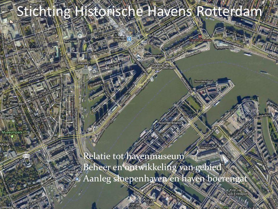 Stichting Historische Havens Rotterdam