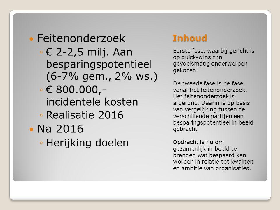 Inhoud Feitenonderzoek. € 2-2,5 milj. Aan besparingspotentieel (6-7% gem., 2% ws.) € 800.000,- incidentele kosten.