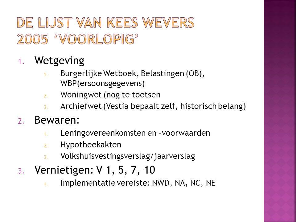 De lijst van Kees Wevers 2005 'voorlopig'