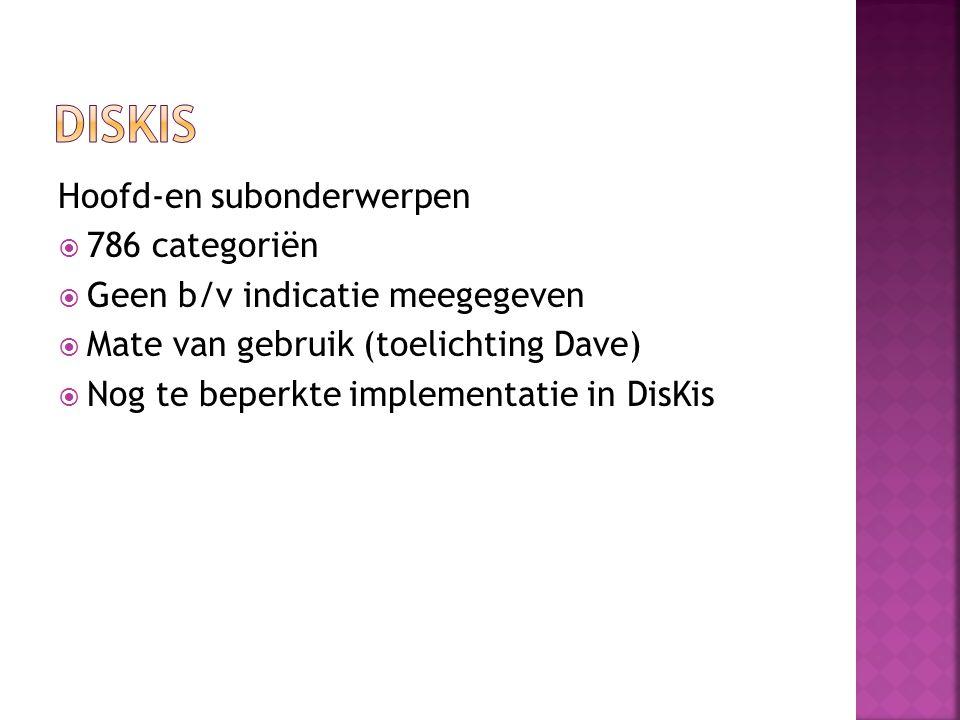DisKis Hoofd-en subonderwerpen 786 categoriën
