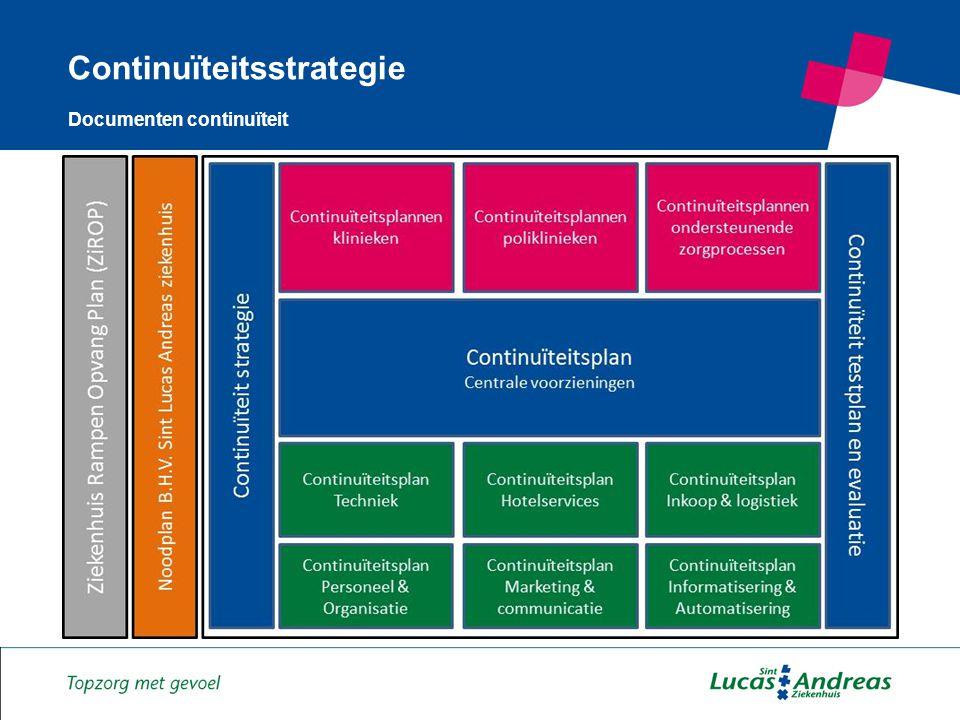Continuïteitsstrategie