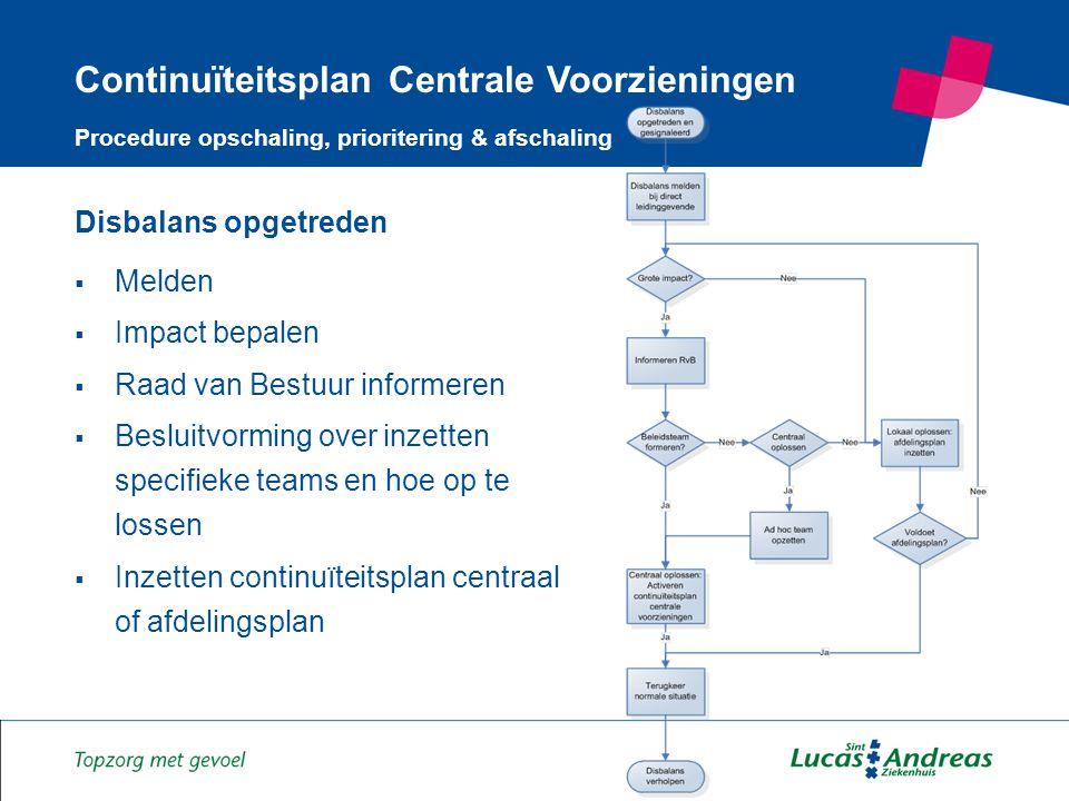 Continuïteitsplan Centrale Voorzieningen