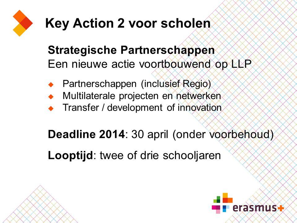 Key Action 2 voor scholen