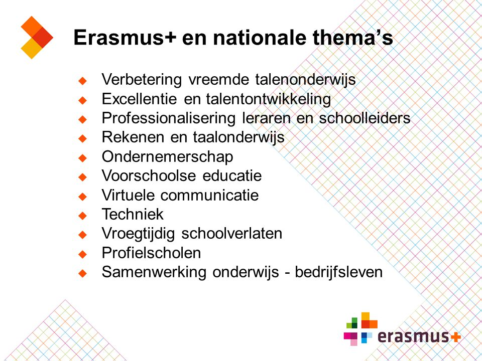 Erasmus+ en nationale thema's