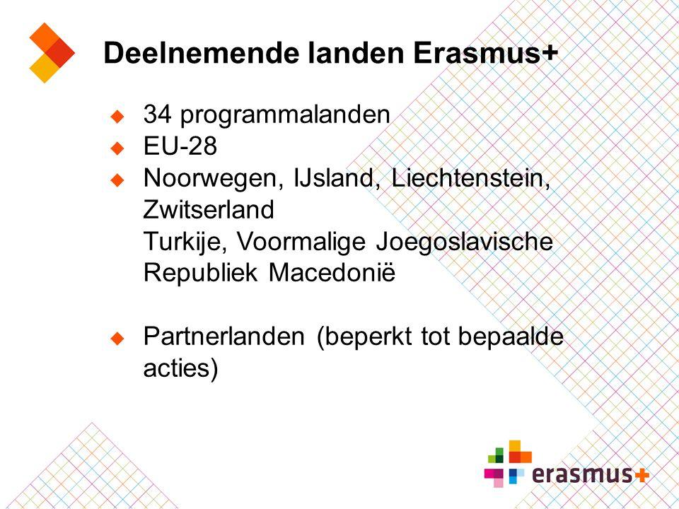 Deelnemende landen Erasmus+
