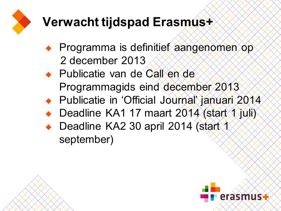 Verwacht tijdspad Erasmus+