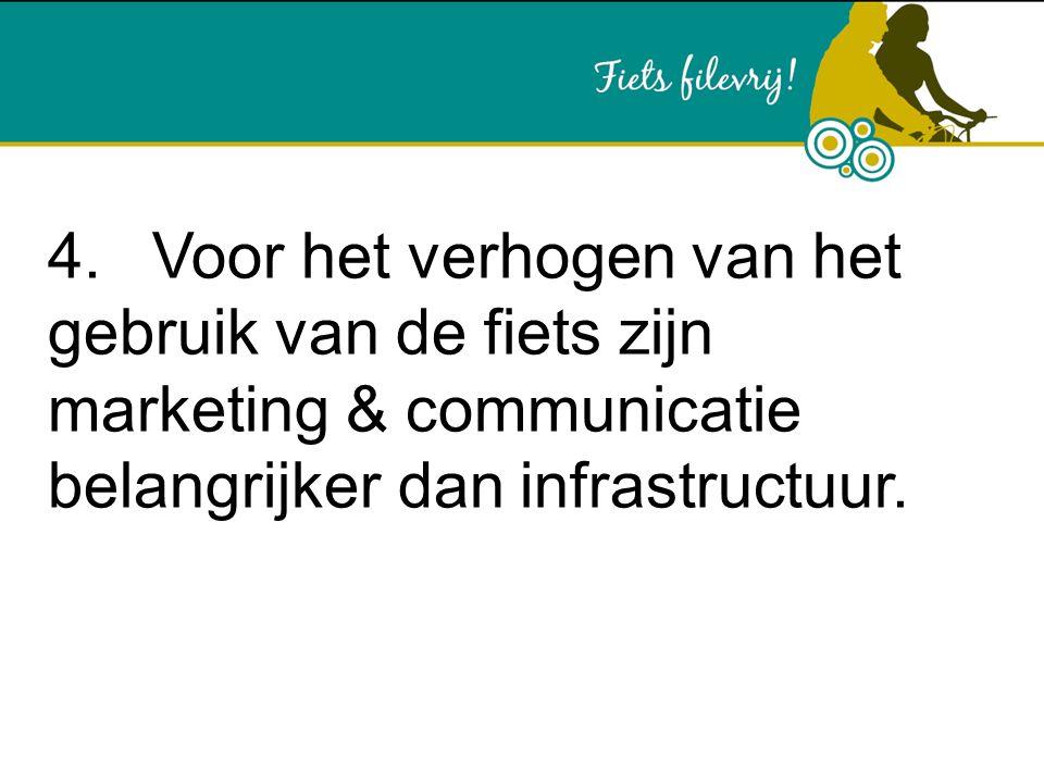 4. Voor het verhogen van het gebruik van de fiets zijn marketing & communicatie belangrijker dan infrastructuur.