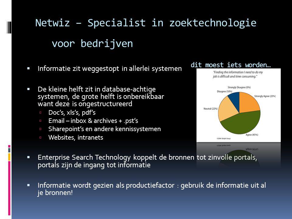 Netwiz – Specialist in zoektechnologie voor bedrijven