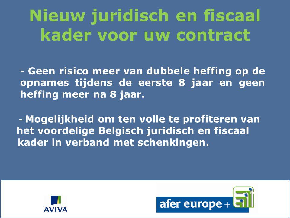 Nieuw juridisch en fiscaal kader voor uw contract