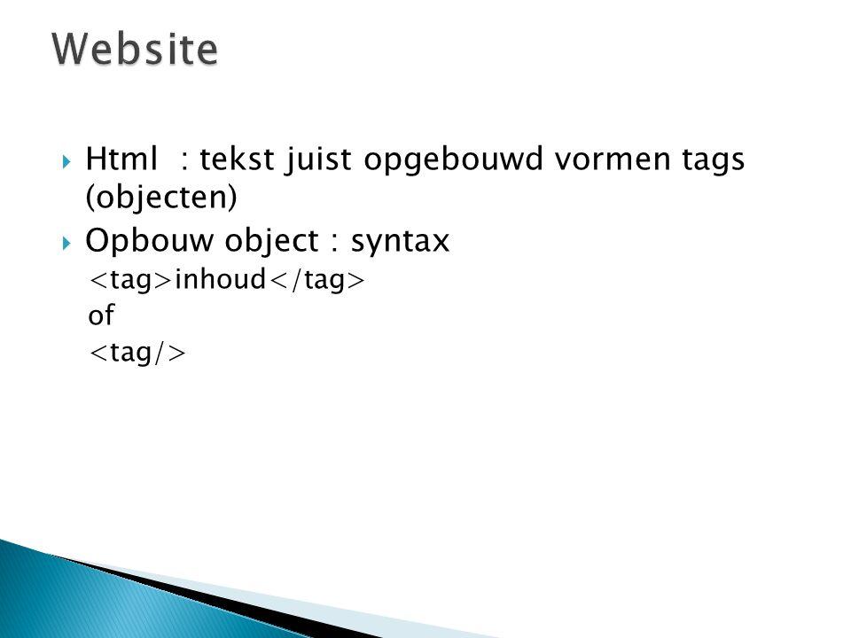 Website Html : tekst juist opgebouwd vormen tags (objecten)